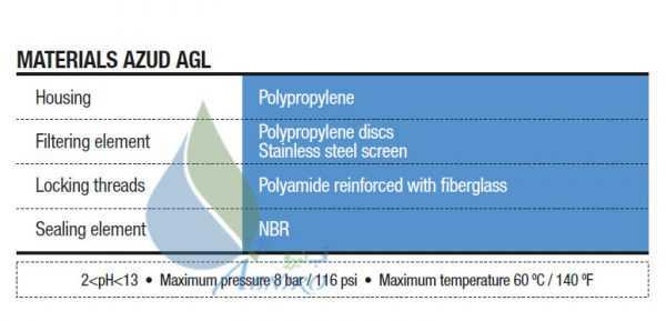 فیلتر دیسکی آزود 2 اینچ AGL سری کوتاه