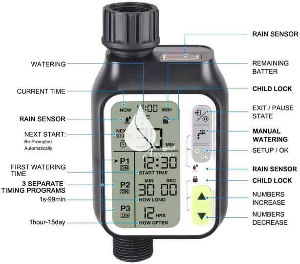 تایمر آبیاری دیجیتال HCT355 تک خروجی – مدل ۱۰۶